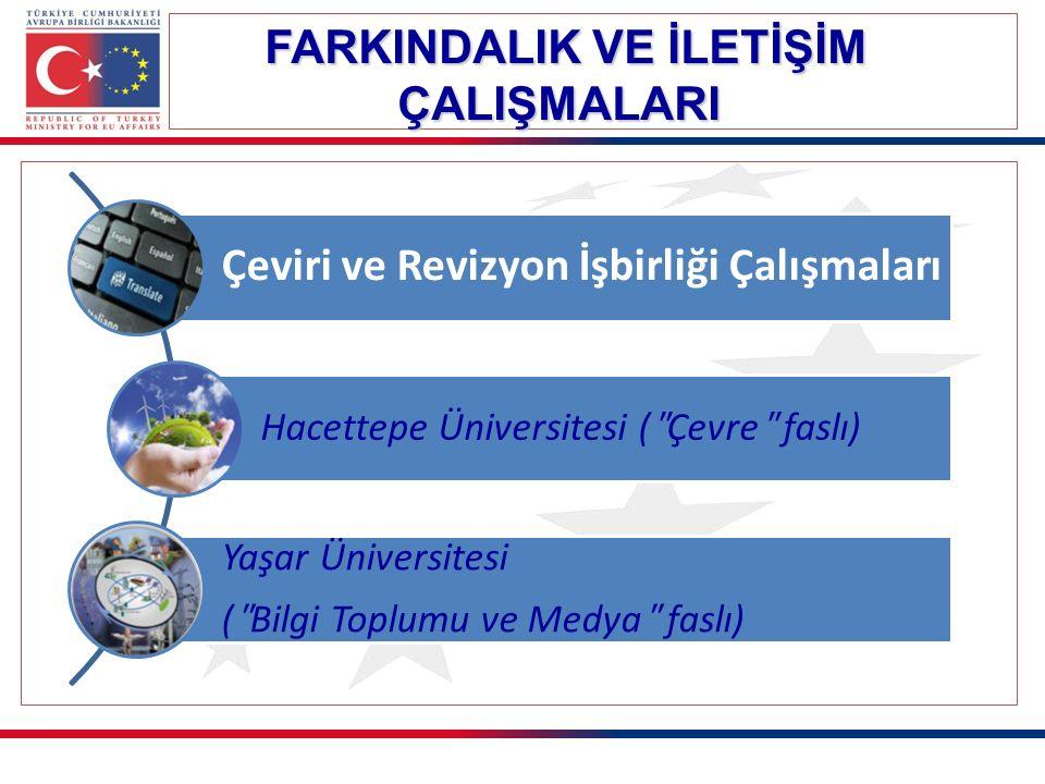 Çeviri ve Revizyon İşbirliği Çalışmaları Hacettepe Üniversitesi ( ʺ Çevre ʺ faslı) Yaşar Üniversitesi ( ʺ Bilgi Toplumu ve Medya ʺ faslı) FARKINDALIK