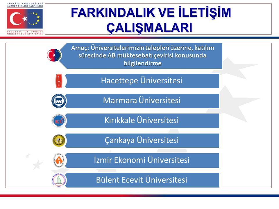 Amaç: Üniversitelerimizin talepleri üzerine, katılım sürecinde AB müktesebatı çevirisi konusunda bilgilendirme Hacettepe Üniversitesi Marmara Üniversi