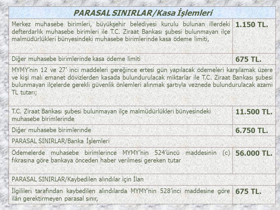 PARASAL SINIRLAR/Kasa İşlemleri Merkez muhasebe birimleri, büyükşehir belediyesi kurulu bulunan illerdeki defterdarlık muhasebe birimleri ile T.C.