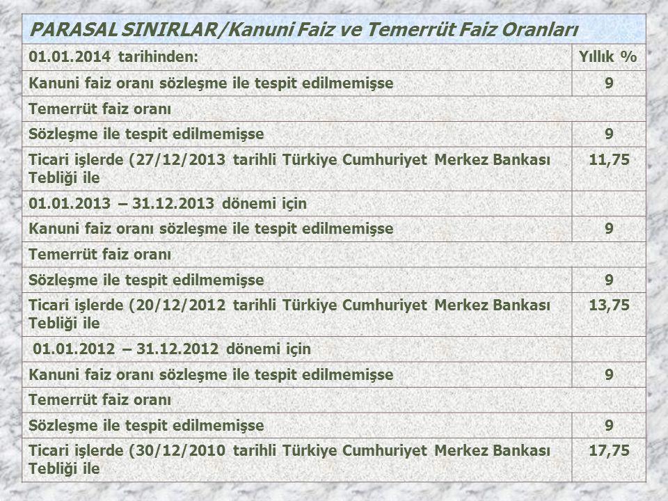 PARASAL SINIRLAR/Kanuni Faiz ve Temerrüt Faiz Oranları 01.01.2014 tarihinden:Yıllık % Kanuni faiz oranı sözleşme ile tespit edilmemişse9 Temerrüt faiz oranı Sözleşme ile tespit edilmemişse9 Ticari işlerde (27/12/2013 tarihli Türkiye Cumhuriyet Merkez Bankası Tebliği ile 11,75 01.01.2013 – 31.12.2013 dönemi için Kanuni faiz oranı sözleşme ile tespit edilmemişse9 Temerrüt faiz oranı Sözleşme ile tespit edilmemişse9 Ticari işlerde (20/12/2012 tarihli Türkiye Cumhuriyet Merkez Bankası Tebliği ile 13,75 01.01.2012 – 31.12.2012 dönemi için Kanuni faiz oranı sözleşme ile tespit edilmemişse9 Temerrüt faiz oranı Sözleşme ile tespit edilmemişse9 Ticari işlerde (30/12/2010 tarihli Türkiye Cumhuriyet Merkez Bankası Tebliği ile 17,75