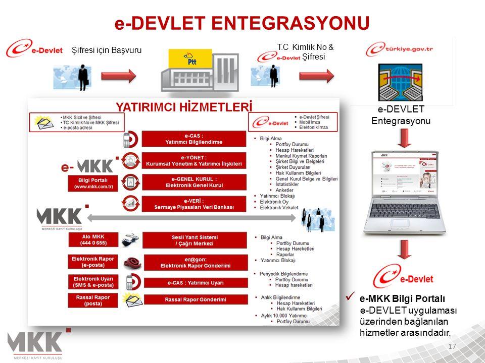 Şifresi için Başvuru e-DEVLET Entegrasyonu T.C Kimlik No & Şifresi e-DEVLET ENTEGRASYONU 17 e-MKK Bilgi Portalı e-DEVLET uygulaması üzerinden bağlanılan hizmetler arasındadır.