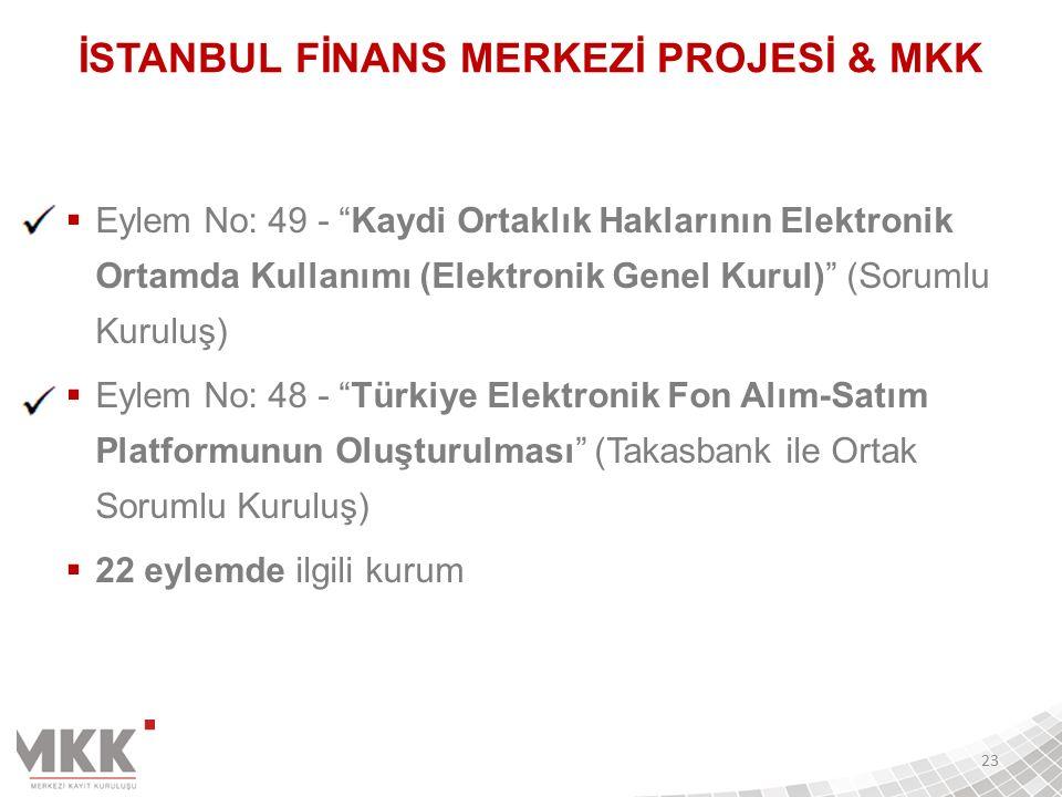  Eylem No: 49 - Kaydi Ortaklık Haklarının Elektronik Ortamda Kullanımı (Elektronik Genel Kurul) (Sorumlu Kuruluş)  Eylem No: 48 - Türkiye Elektronik Fon Alım-Satım Platformunun Oluşturulması (Takasbank ile Ortak Sorumlu Kuruluş)  22 eylemde ilgili kurum 23 İSTANBUL FİNANS MERKEZİ PROJESİ & MKK