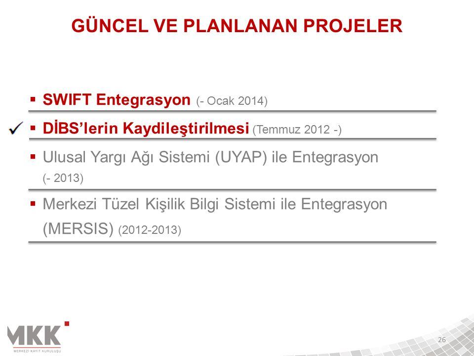  SWIFT Entegrasyon (- Ocak 2014)  DİBS'lerin Kaydileştirilmesi (Temmuz 2012 -)  Ulusal Yargı Ağı Sistemi (UYAP) ile Entegrasyon (- 2013)  Merkezi Tüzel Kişilik Bilgi Sistemi ile Entegrasyon (MERSIS) (2012-2013) 26 GÜNCEL VE PLANLANAN PROJELER