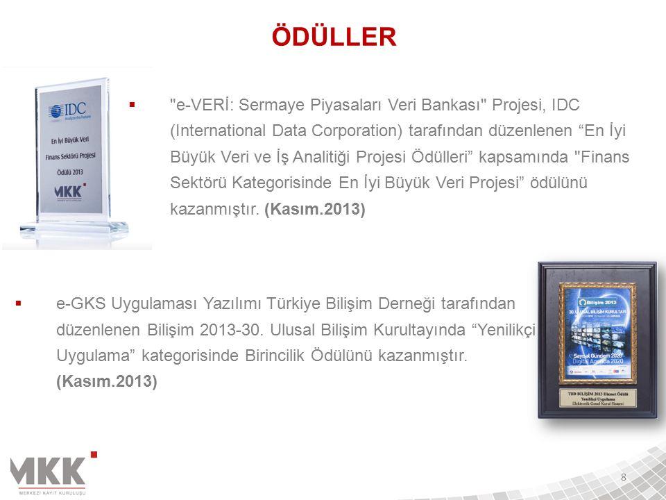  e-GKS Uygulaması Yazılımı Türkiye Bilişim Derneği tarafından düzenlenen Bilişim 2013-30.