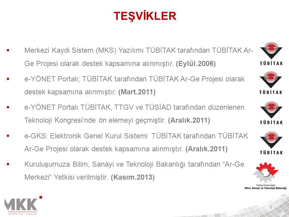  Merkezi Kaydi Sistem (MKS) Yazılımı TÜBİTAK tarafından TÜBİTAK Ar- Ge Projesi olarak destek kapsamına alınmıştır.