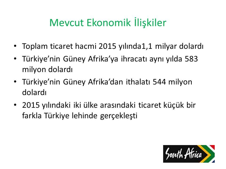 Mevcut Ekonomik İlişkiler Toplam ticaret hacmi 2015 yılında1,1 milyar dolardı Türkiye'nin Güney Afrika'ya ihracatı aynı yılda 583 milyon dolardı Türki
