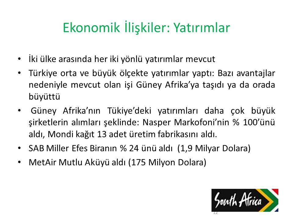 Ekonomik İlişkiler: Yatırımlar İki ülke arasında her iki yönlü yatırımlar mevcut Türkiye orta ve büyük ölçekte yatırımlar yaptı: Bazı avantajlar neden