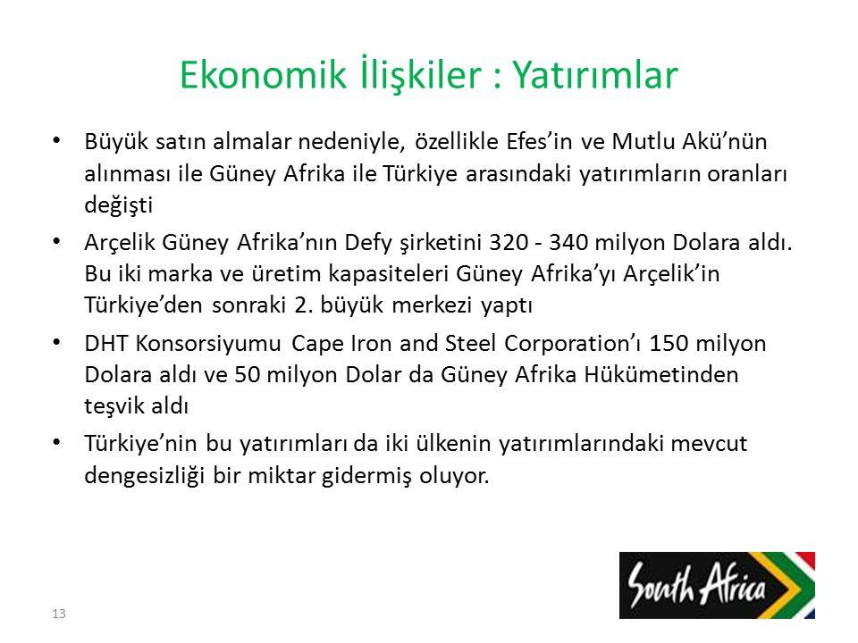 Ekonomik İlişkiler : Yatırımlar Büyük satın almalar nedeniyle, özellikle Efes'in ve Mutlu Akü'nün alınması ile Güney Afrika ile Türkiye arasındaki yat
