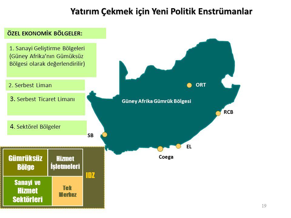 Sanayi ve Hizmet Sektörleri Gümrüksüz Bölge Hizmet İşletmeleri Tek Merkez IDZ 2. Serbest Liman 1. Sanayi Geliştirme Bölgeleri (Güney Afrika'nın Gümüks