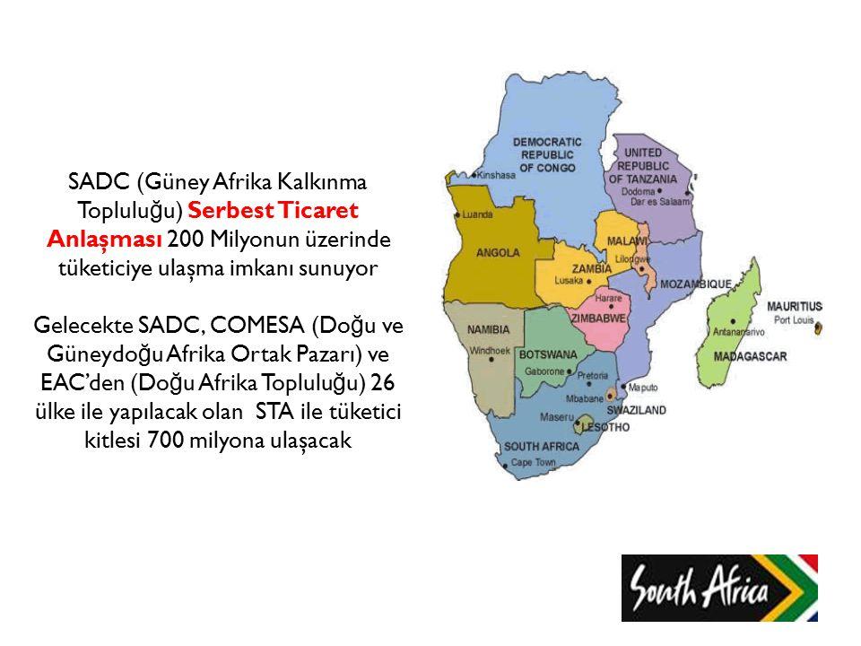 SADC (Güney Afrika Kalkınma Toplulu ğ u) Serbest Ticaret Anlaşması 200 Milyonun üzerinde tüketiciye ulaşma imkanı sunuyor Gelecekte SADC, COMESA (Do ğ