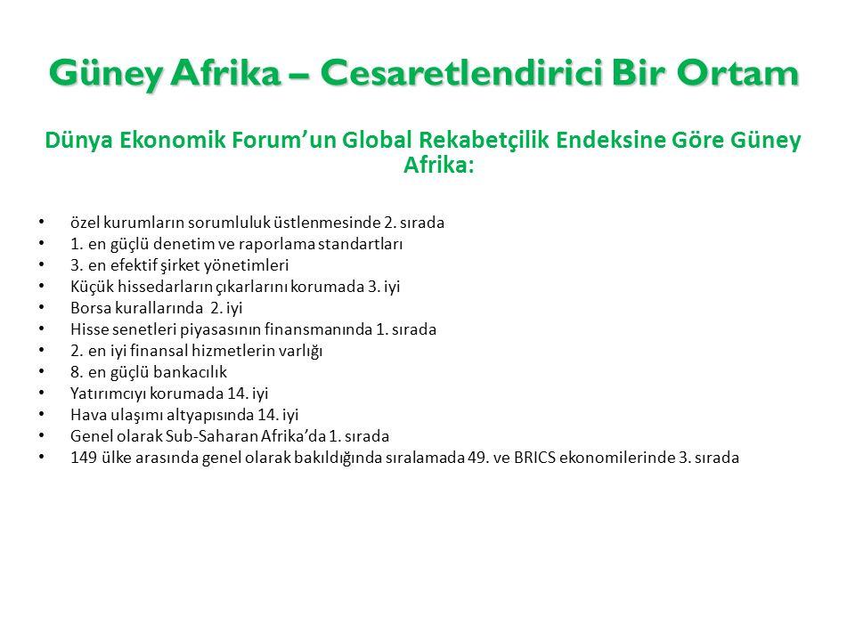Mevcut Ekonomik İlişkiler Toplam ticaret hacmi 2015 yılında1,1 milyar dolardı Türkiye'nin Güney Afrika'ya ihracatı aynı yılda 583 milyon dolardı Türkiye'nin Güney Afrika'dan ithalatı 544 milyon dolardı 2015 yılındaki iki ülke arasındaki ticaret küçük bir farkla Türkiye lehinde gerçekleşti