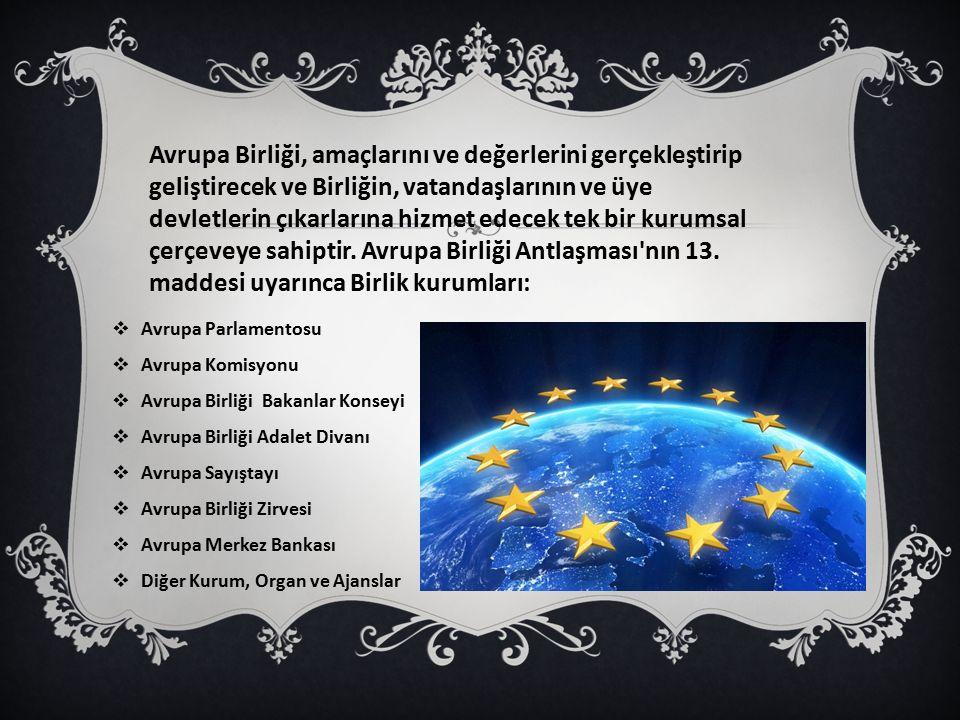 Avrupa Parlamentosu  Avrupa Komisyonu  Avrupa Birliği Bakanlar Konseyi  Avrupa Birliği Adalet Divanı  Avrupa Sayıştayı  Avrupa Birliği Zirvesi  Avrupa Merkez Bankası  Diğer Kurum, Organ ve Ajanslar Avrupa Birliği, amaçlarını ve değerlerini gerçekleştirip geliştirecek ve Birliğin, vatandaşlarının ve üye devletlerin çıkarlarına hizmet edecek tek bir kurumsal çerçeveye sahiptir.
