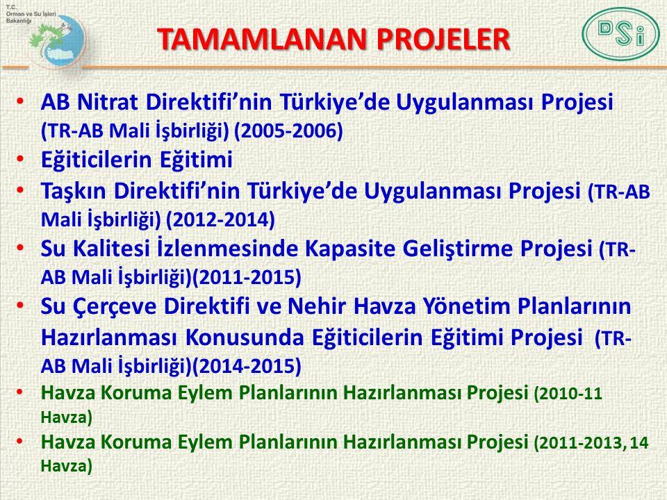 AB Nitrat Direktifi'nin Türkiye'de Uygulanması Projesi (TR-AB Mali İşbirliği) (2005-2006) Eğiticilerin Eğitimi Taşkın Direktifi'nin Türkiye'de Uygulanması Projesi (TR-AB Mali İşbirliği) (2012-2014) Su Kalitesi İzlenmesinde Kapasite Geliştirme Projesi (TR- AB Mali İşbirliği)(2011-2015) Su Çerçeve Direktifi ve Nehir Havza Yönetim Planlarının Hazırlanması Konusunda Eğiticilerin Eğitimi Projesi (TR- AB Mali İşbirliği)(2014-2015) Havza Koruma Eylem Planlarının Hazırlanması Projesi (2010-11 Havza) Havza Koruma Eylem Planlarının Hazırlanması Projesi (2011-2013, 14 Havza) TAMAMLANAN PROJELER
