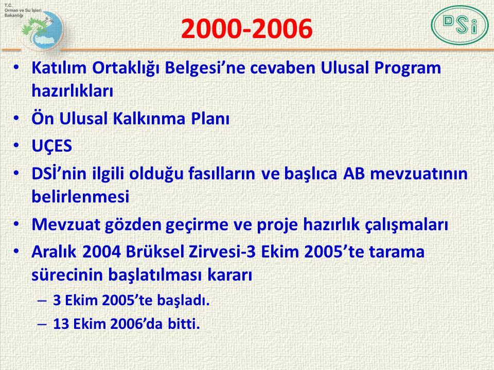 2000-2006 Katılım Ortaklığı Belgesi'ne cevaben Ulusal Program hazırlıkları Ön Ulusal Kalkınma Planı UÇES DSİ'nin ilgili olduğu fasılların ve başlıca AB mevzuatının belirlenmesi Mevzuat gözden geçirme ve proje hazırlık çalışmaları Aralık 2004 Brüksel Zirvesi-3 Ekim 2005'te tarama sürecinin başlatılması kararı – 3 Ekim 2005'te başladı.