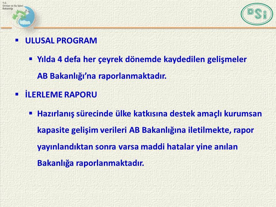  ULUSAL PROGRAM  Yılda 4 defa her çeyrek dönemde kaydedilen gelişmeler AB Bakanlığı'na raporlanmaktadır.