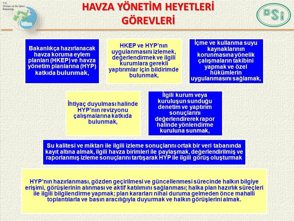 HAVZA YÖNETİM HEYETLERİ GÖREVLERİ Bakanlıkça hazırlanacak havza koruma eylem planları (HKEP) ve havza yönetim planlarına (HYP) katkıda bulunmak, HKEP ve HYP'nın uygulanmasını izlemek, değerlendirmek ve ilgili kurumlara gerekli yaptırımlar için bildirimde bulunmak, İçme ve kullanma suyu kaynaklarının korunmasına yönelik çalışmaların takibini yapmak ve özel hükümlerin uygulanmasını sağlamak, İhtiyaç duyulması halinde HYP'nın revizyonu çalışmalarına katkıda bulunmak, İlgili kurum veya kuruluşun sunduğu denetim ve yaptırım sonuçlarını değerlendirerek rapor halinde yönlendirme kuruluna sunmak, HYP'nın hazırlanması, gözden geçirilmesi ve güncellenmesi sürecinde halkın bilgiye erişimi, görüşlerinin alınması ve aktif katılımını sağlanması; halka plan hazırlık süreçleri ile ilgili bilgilendirme yapmak; plan kararları nihai duruma gelmeden önce mahalli toplantılarla ve basın aracılığıyla duyurmak ve halkın görüşlerini almak.
