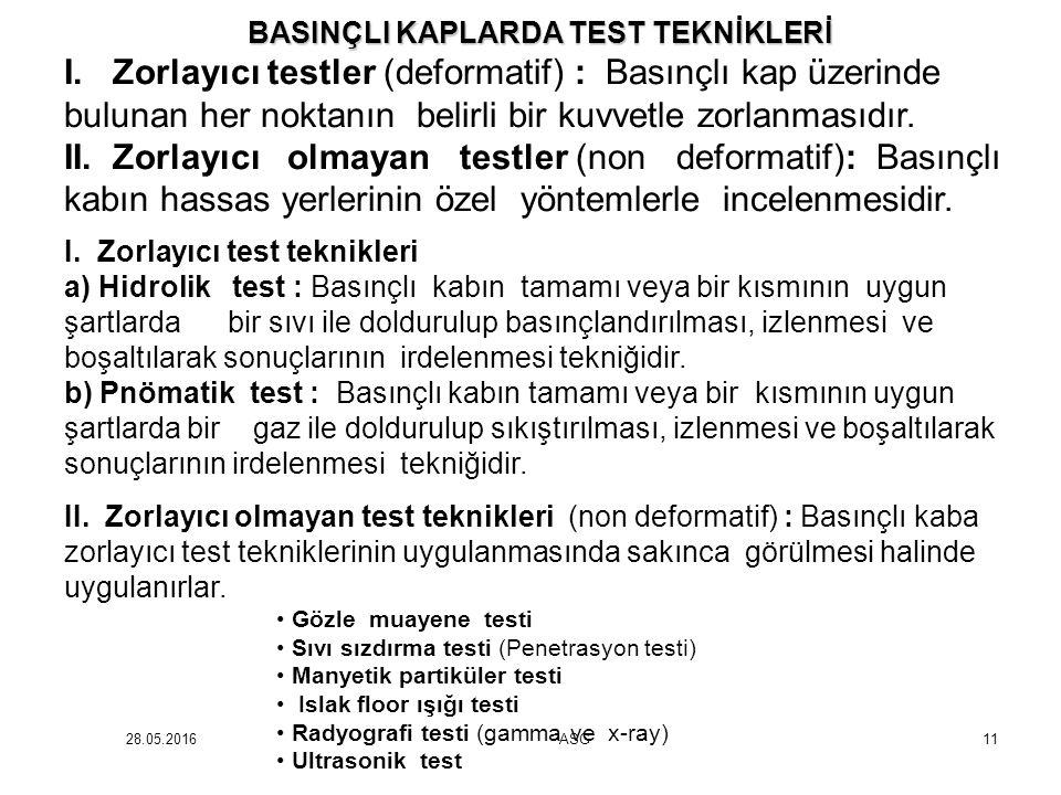 28.05.2016ASG11 BASINÇLI KAPLARDA TEST TEKNİKLERİ I.