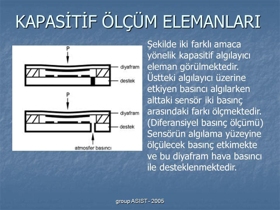 group ASIST - 2005 KAPASİTİF ÖLÇÜM ELEMANLARI Şekilde iki farklı amaca yönelik kapasitif algılayıcı eleman görülmektedir.