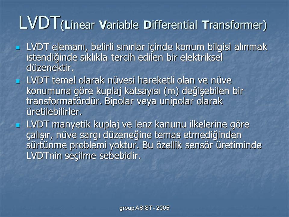 group ASIST - 2005 LVDT (Linear Variable Differential Transformer) LVDT elemanı, belirli sınırlar içinde konum bilgisi alınmak istendiğinde sıklıkla tercih edilen bir elektriksel düzenektir.