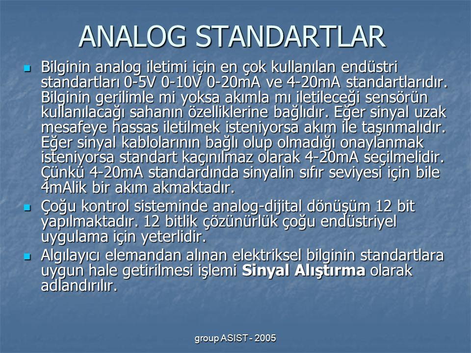 group ASIST - 2005 ANALOG STANDARTLAR Bilginin analog iletimi için en çok kullanılan endüstri standartları 0-5V 0-10V 0-20mA ve 4-20mA standartlarıdır.