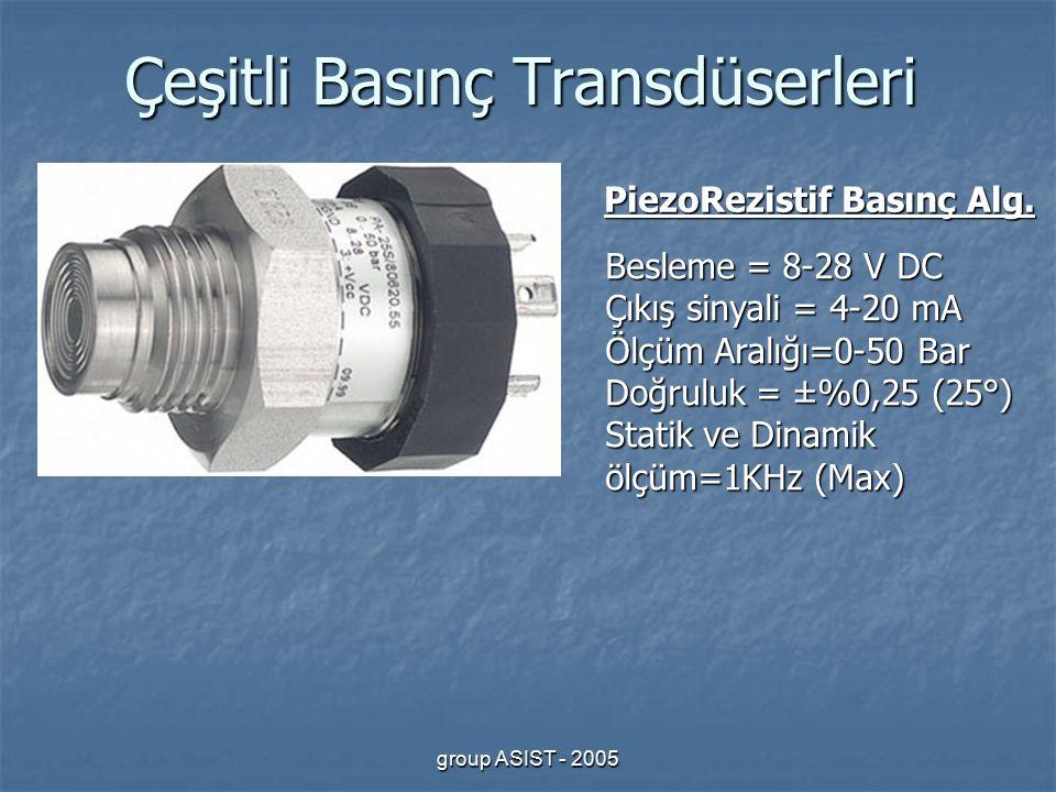 group ASIST - 2005 Çeşitli Basınç Transdüserleri PiezoRezistif Basınç Alg.