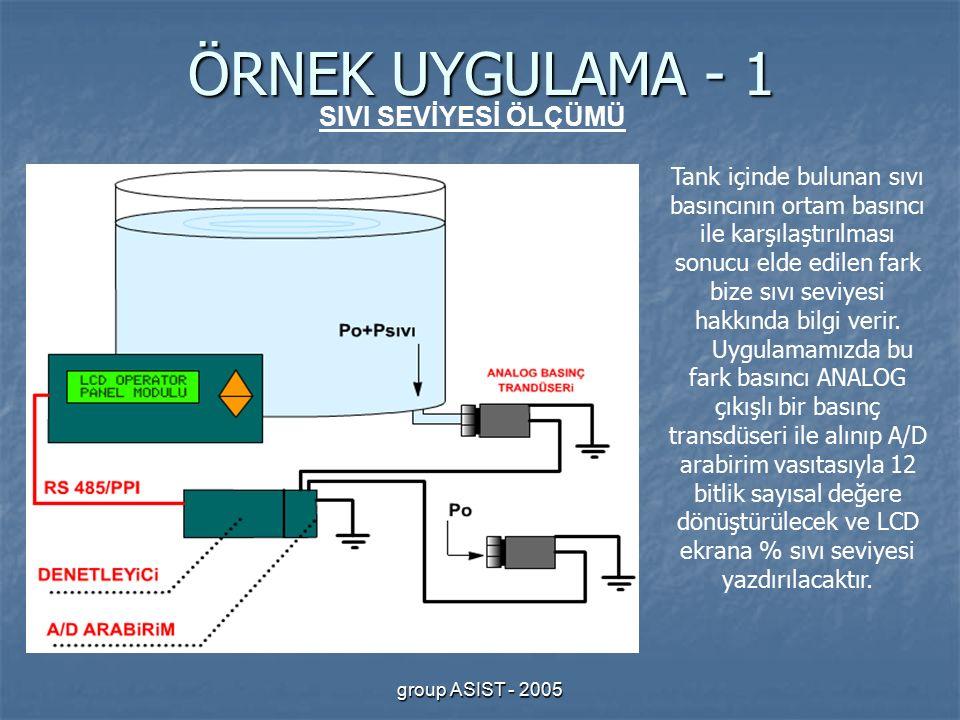 group ASIST - 2005 ÖRNEK UYGULAMA - 1 SIVI SEVİYESİ ÖLÇÜMÜ Tank içinde bulunan sıvı basıncının ortam basıncı ile karşılaştırılması sonucu elde edilen fark bize sıvı seviyesi hakkında bilgi verir.