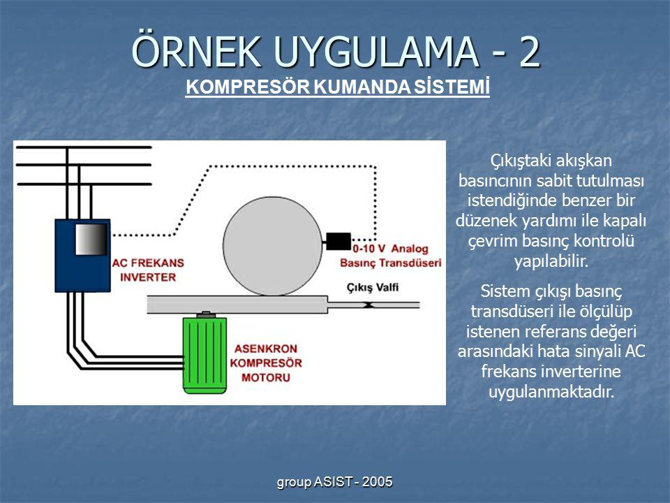 group ASIST - 2005 ÖRNEK UYGULAMA - 2 KOMPRESÖR KUMANDA SİSTEMİ Çıkıştaki akışkan basıncının sabit tutulması istendiğinde benzer bir düzenek yardımı ile kapalı çevrim basınç kontrolü yapılabilir.