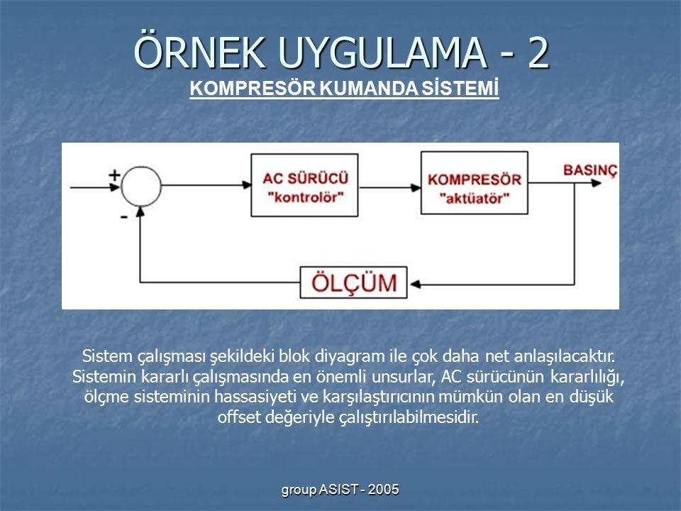 group ASIST - 2005 ÖRNEK UYGULAMA - 2 KOMPRESÖR KUMANDA SİSTEMİ Sistem çalışması şekildeki blok diyagram ile çok daha net anlaşılacaktır.