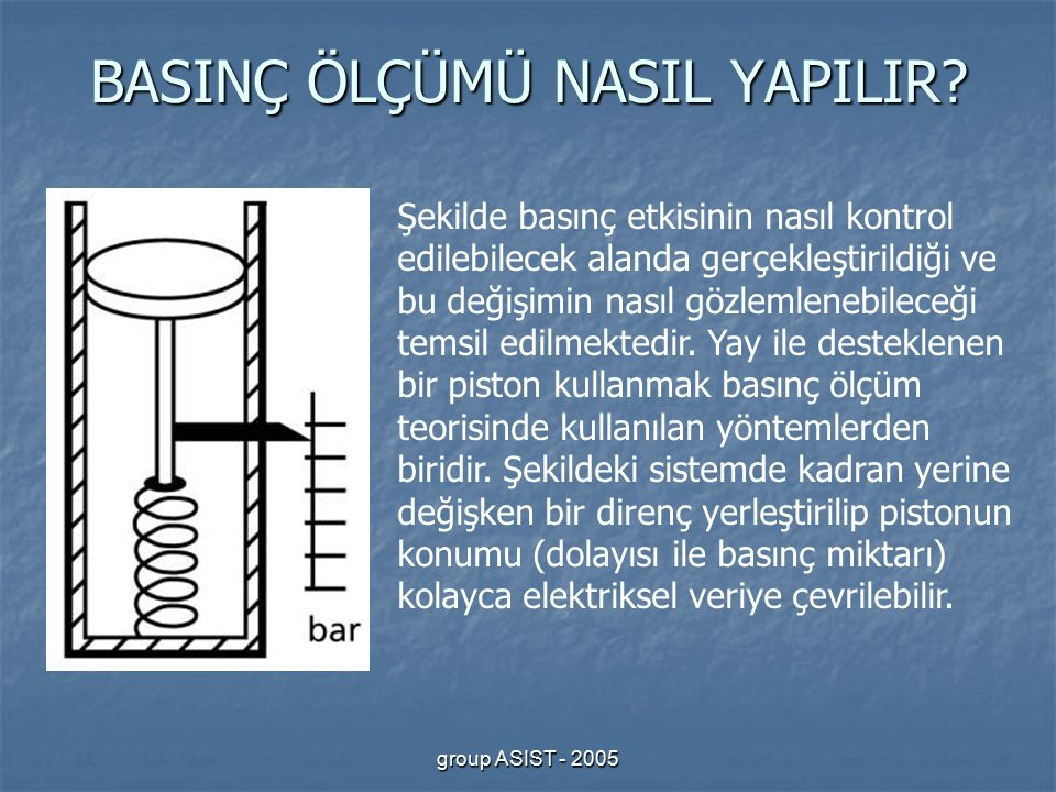 group ASIST - 2005 BASINÇ ÖLÇÜMÜ NASIL YAPILIR.