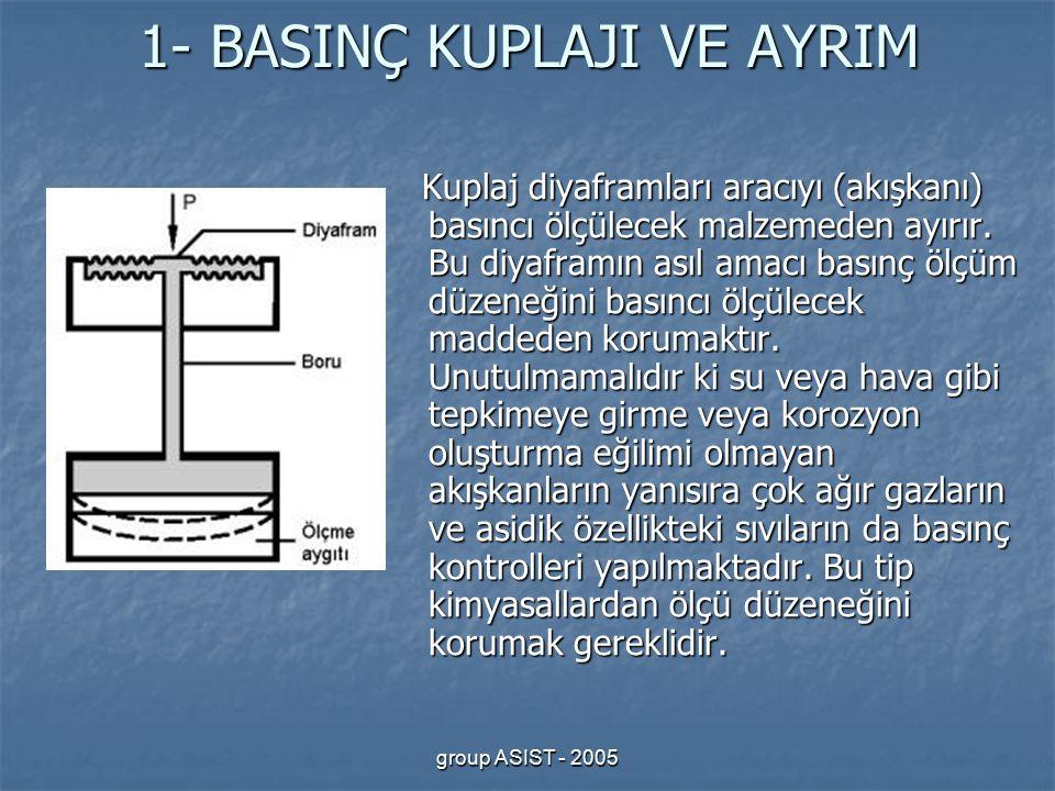 group ASIST - 2005 1- BASINÇ KUPLAJI VE AYRIM Kuplaj diyaframları aracıyı (akışkanı) basıncı ölçülecek malzemeden ayırır.