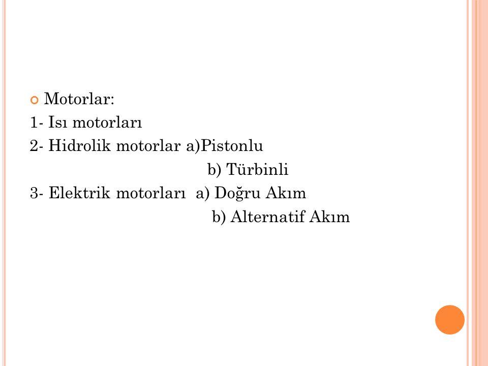 Motorlar: 1- Isı motorları 2- Hidrolik motorlar a)Pistonlu b) Türbinli 3- Elektrik motorları a) Doğru Akım b) Alternatif Akım