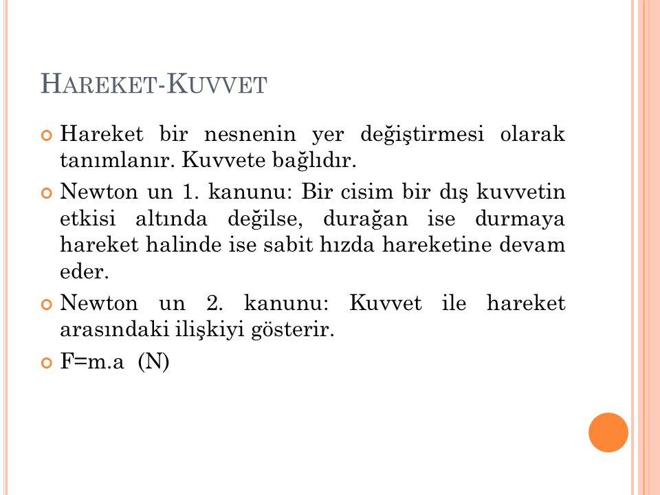 H AREKET -K UVVET Hareket bir nesnenin yer değiştirmesi olarak tanımlanır.