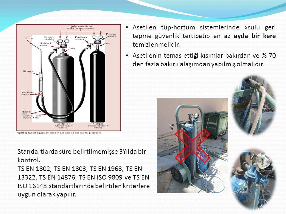 Asetilen tüp-hortum sistemlerinde «sulu geri tepme güvenlik tertibatı» en az ayda bir kere temizlenmelidir.
