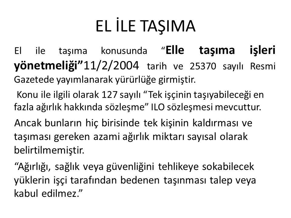 EL İLE TAŞIMA El ile taşıma konusunda Elle taşıma işleri yönetmeliği 11/2/2004 tarih ve 25370 sayılı Resmi Gazetede yayımlanarak yürürlüğe girmiştir.