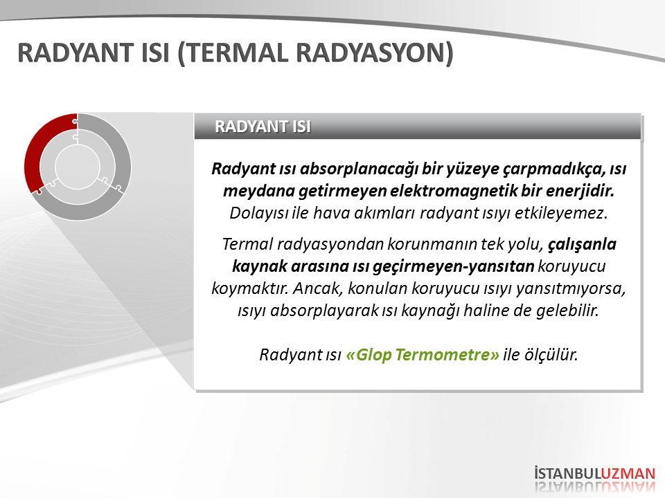 RADYANT ISI Radyant ısı absorplanacağı bir yüzeye çarpmadıkça, ısı meydana getirmeyen elektromagnetik bir enerjidir.