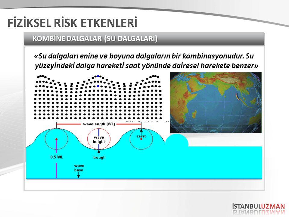 KOMBİNE DALGALAR (SU DALGALARI) «Su dalgaları enine ve boyuna dalgaların bir kombinasyonudur.