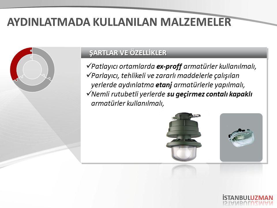 ŞARTLAR VE ÖZELLİKLER Patlayıcı ortamlarda ex-proff armatürler kullanılmalı, Parlayıcı, tehlikeli ve zararlı maddelerle çalışılan yerlerde aydınlatma etanj armatürlerle yapılmalı, Nemli rutubetli yerlerde su geçirmez contalı kapaklı armatürler kullanılmalı, Patlayıcı ortamlarda ex-proff armatürler kullanılmalı, Parlayıcı, tehlikeli ve zararlı maddelerle çalışılan yerlerde aydınlatma etanj armatürlerle yapılmalı, Nemli rutubetli yerlerde su geçirmez contalı kapaklı armatürler kullanılmalı,