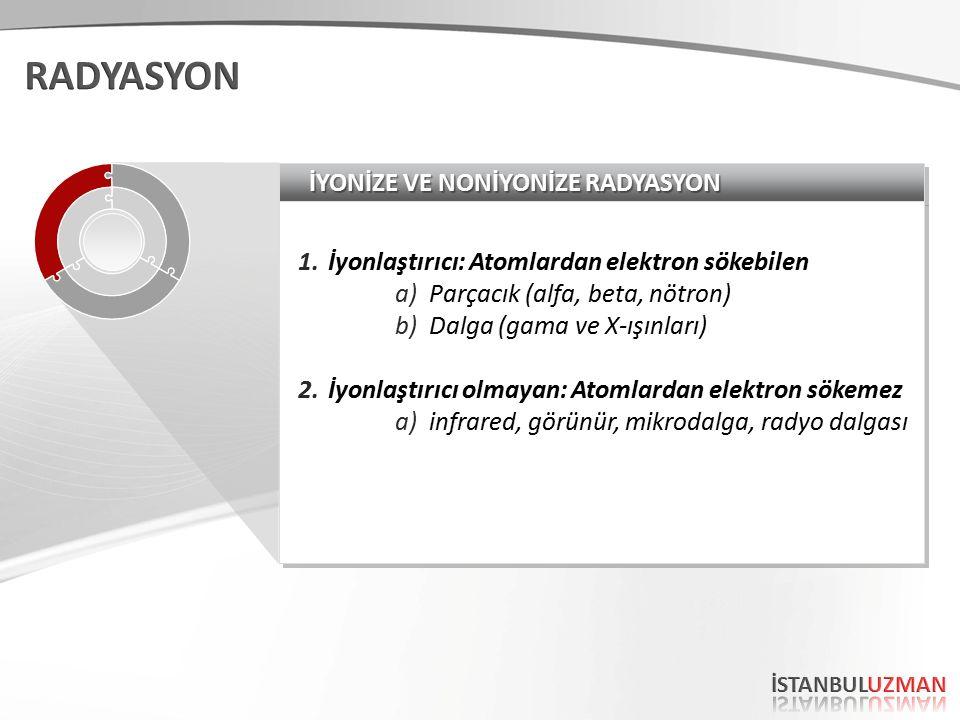 İYONİZE VE NONİYONİZE RADYASYON 1.İyonlaştırıcı: Atomlardan elektron sökebilen a)Parçacık (alfa, beta, nötron) b)Dalga (gama ve X-ışınları) 2.İyonlaştırıcı olmayan: Atomlardan elektron sökemez a)infrared, görünür, mikrodalga, radyo dalgası 1.İyonlaştırıcı: Atomlardan elektron sökebilen a)Parçacık (alfa, beta, nötron) b)Dalga (gama ve X-ışınları) 2.İyonlaştırıcı olmayan: Atomlardan elektron sökemez a)infrared, görünür, mikrodalga, radyo dalgası