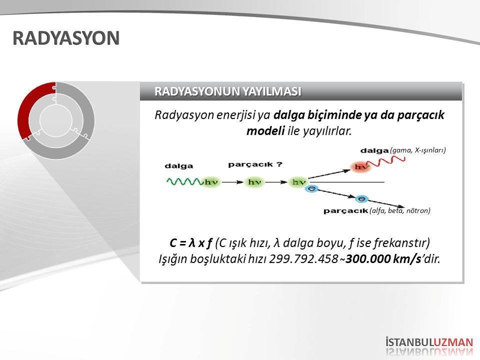 RADYASYONUN YAYILMASI Radyasyon enerjisi ya dalga biçiminde ya da parçacık modeli ile yayılırlar.