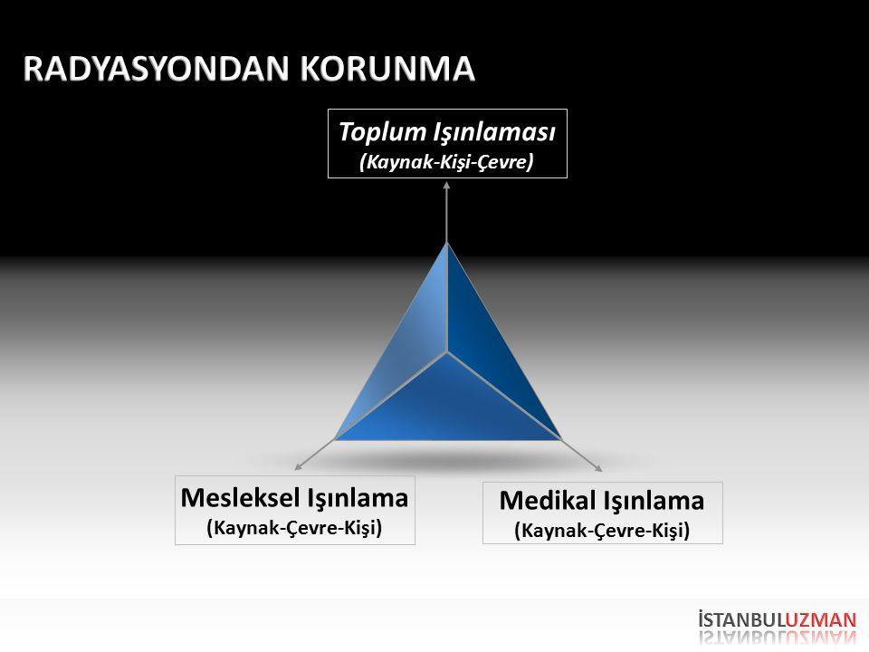 Mesleksel Işınlama (Kaynak-Çevre-Kişi) Medikal Işınlama (Kaynak-Çevre-Kişi) Toplum Işınlaması (Kaynak-Kişi-Çevre)