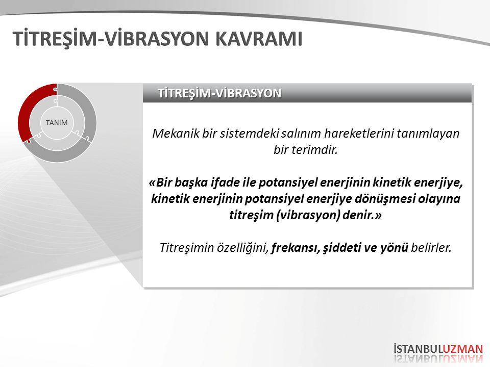 TİTREŞİM-VİBRASYONTİTREŞİM-VİBRASYON Mekanik bir sistemdeki salınım hareketlerini tanımlayan bir terimdir.