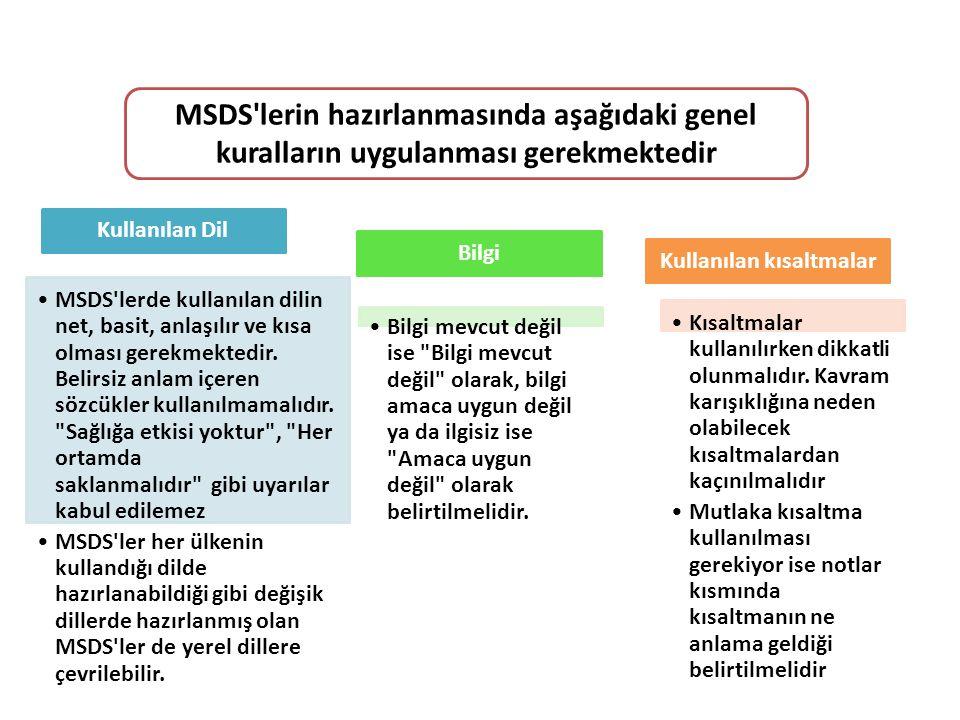 MSDS lerin hazırlanmasında aşağıdaki genel kuralların uygulanması gerekmektedir Kullanılan Dil MSDS lerde kullanılan dilin net, basit, anlaşılır ve kısa olması gerekmektedir.