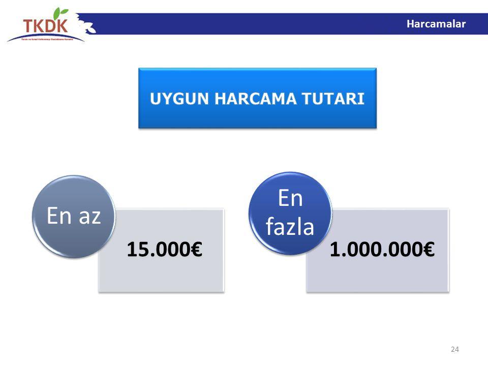 101-1 24 15.000€ En az 1.000.000€ En fazla Harcamalar