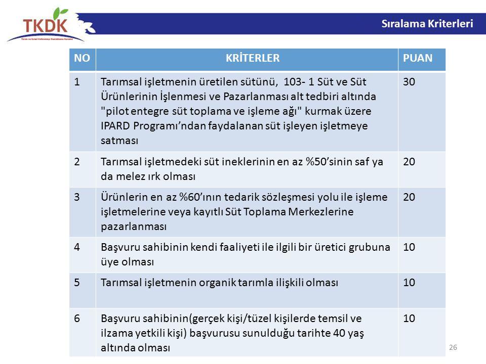 FAYDALANICILAR 26 NO KRİTERLERPUAN 1Tarımsal işletmenin üretilen sütünü, 103- 1 Süt ve Süt Ürünlerinin İşlenmesi ve Pazarlanması alt tedbiri altında