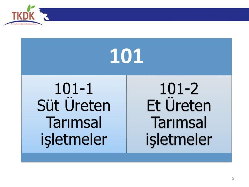 101 101-1 Süt Üreten Tarımsal işletmeler 101-2 Et Üreten Tarımsal işletmeler 5