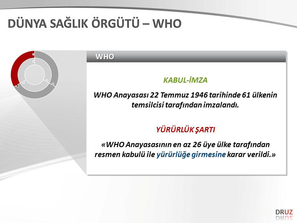 WHOWHO KABUL-İMZA WHO Anayasası 22 Temmuz 1946 tarihinde 61 ülkenin temsilcisi tarafından imzalandı.