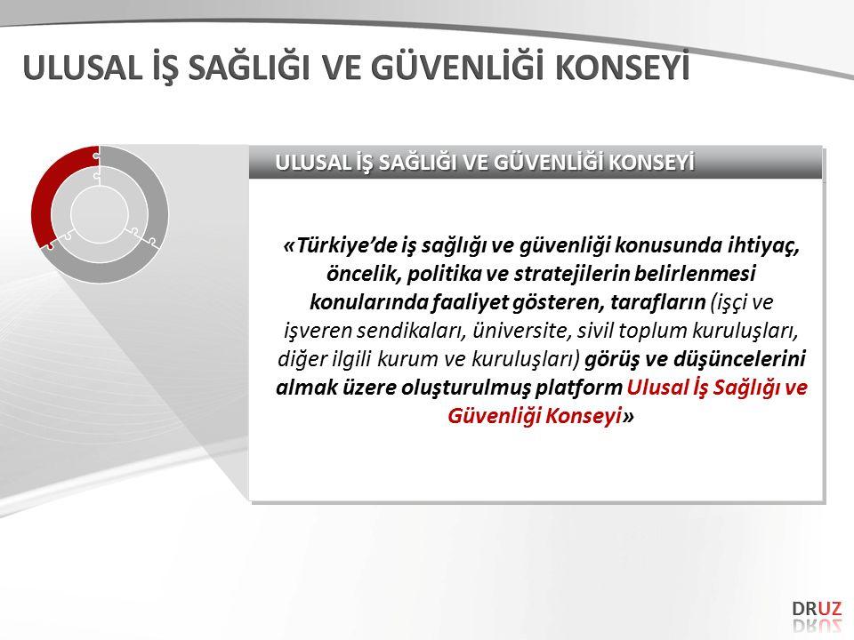 ULUSAL İŞ SAĞLIĞI VE GÜVENLİĞİ KONSEYİ «Türkiye'de iş sağlığı ve güvenliği konusunda ihtiyaç, öncelik, politika ve stratejilerin belirlenmesi konularında faaliyet gösteren, tarafların (işçi ve işveren sendikaları, üniversite, sivil toplum kuruluşları, diğer ilgili kurum ve kuruluşları) görüş ve düşüncelerini almak üzere oluşturulmuş platform Ulusal İş Sağlığı ve Güvenliği Konseyi»
