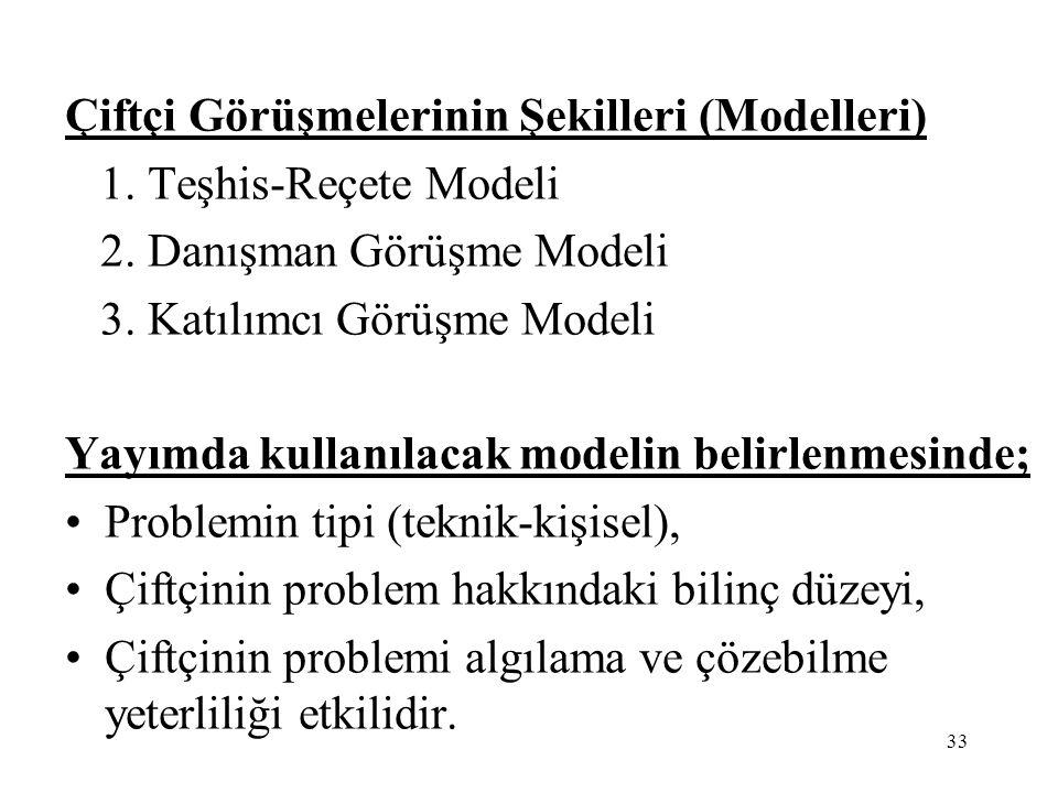 33 Çiftçi Görüşmelerinin Şekilleri (Modelleri) 1. Teşhis-Reçete Modeli 2.