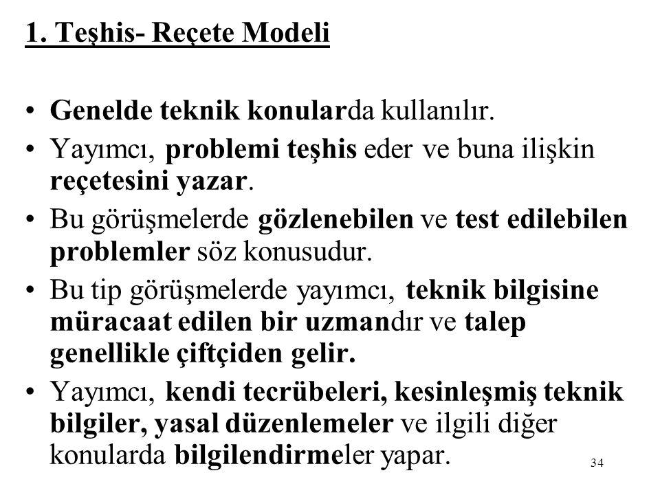 34 1. Teşhis- Reçete Modeli Genelde teknik konularda kullanılır.