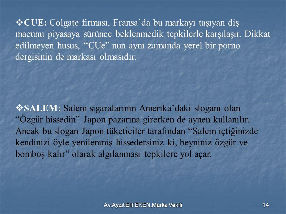 Av.Ayzıt Elif EKEN,Marka Vekili14  CUE: Colgate firması, Fransa'da bu markayı taşıyan diş macunu piyasaya sürünce beklenmedik tepkilerle karşılaşır.